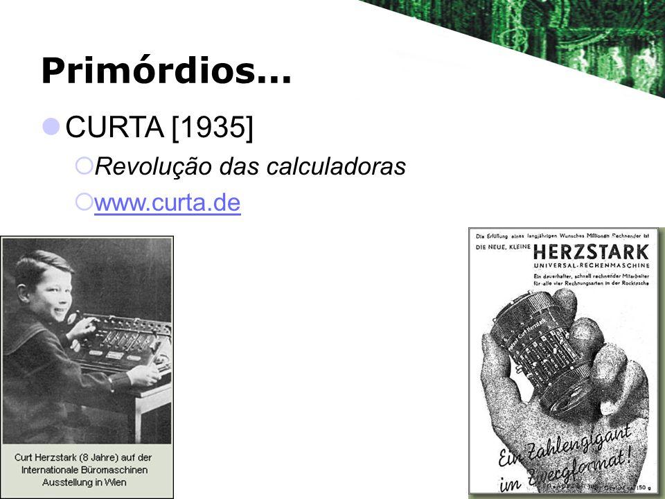 Primórdios... CURTA [1935] Revolução das calculadoras www.curta.de